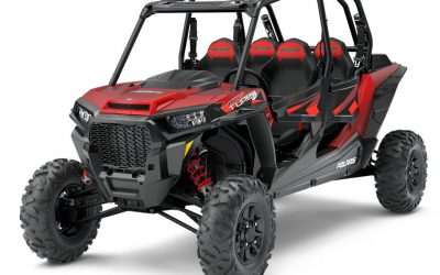 Get Ready for Adventure OFF -Road with Reliable Beast
