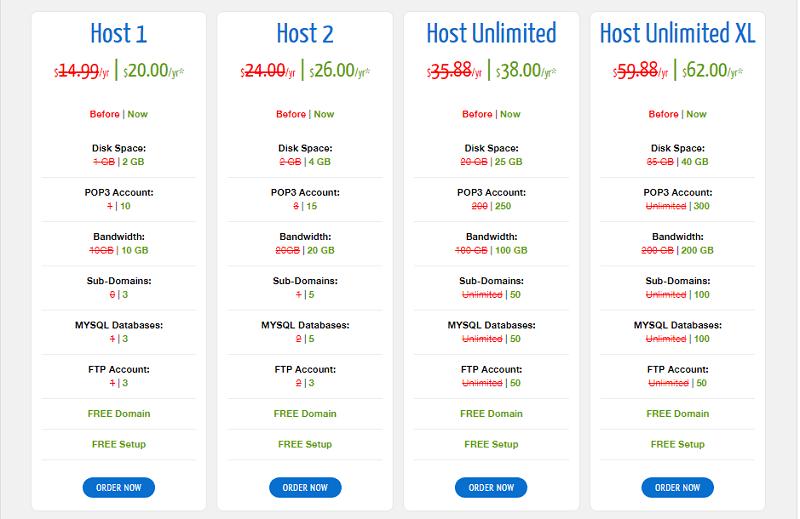 Nexus web hosting