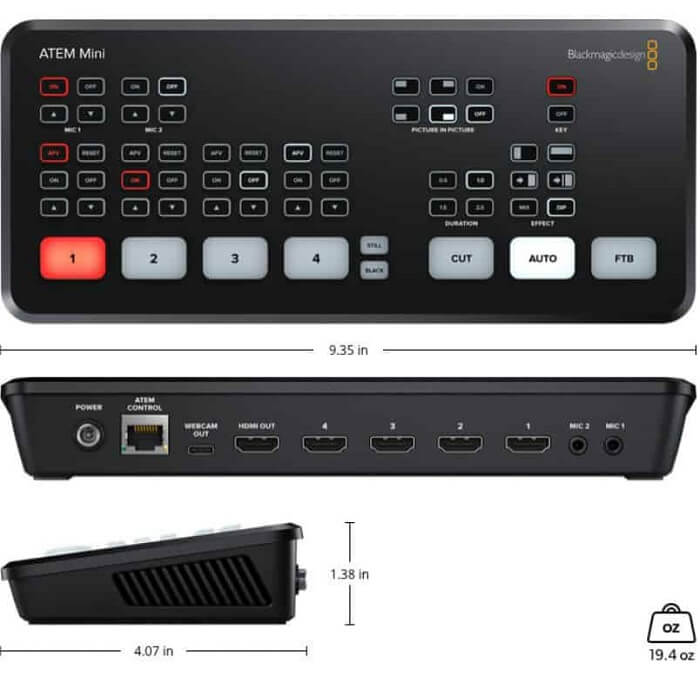 Blackmagic AETM Mini Hardware