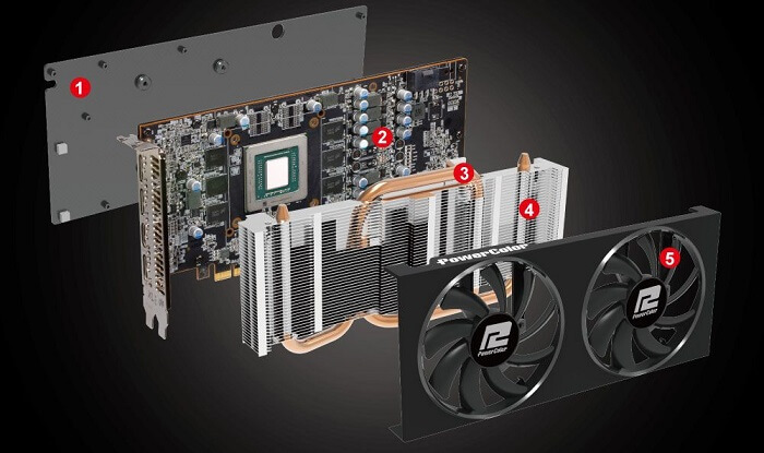 Radeon RX 5600 XT specifications